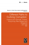 Jacket Image For: Different Paths to Curbing Corruption